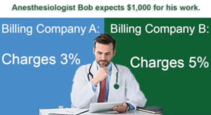 Anesthesia Billing Company A Charges 3%, Anesthesia Billing Company B Charges 5%.